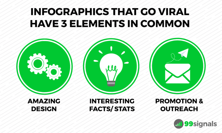 build-high-quality-backlinks-through-infographics